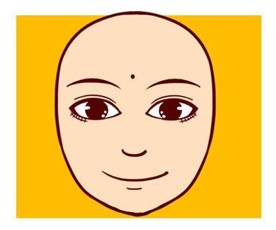 脸上痣的位置与命运!_简单知识网